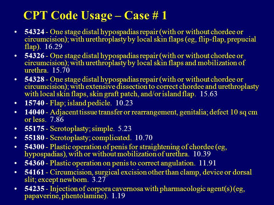 CPT Code Usage – Case # 1