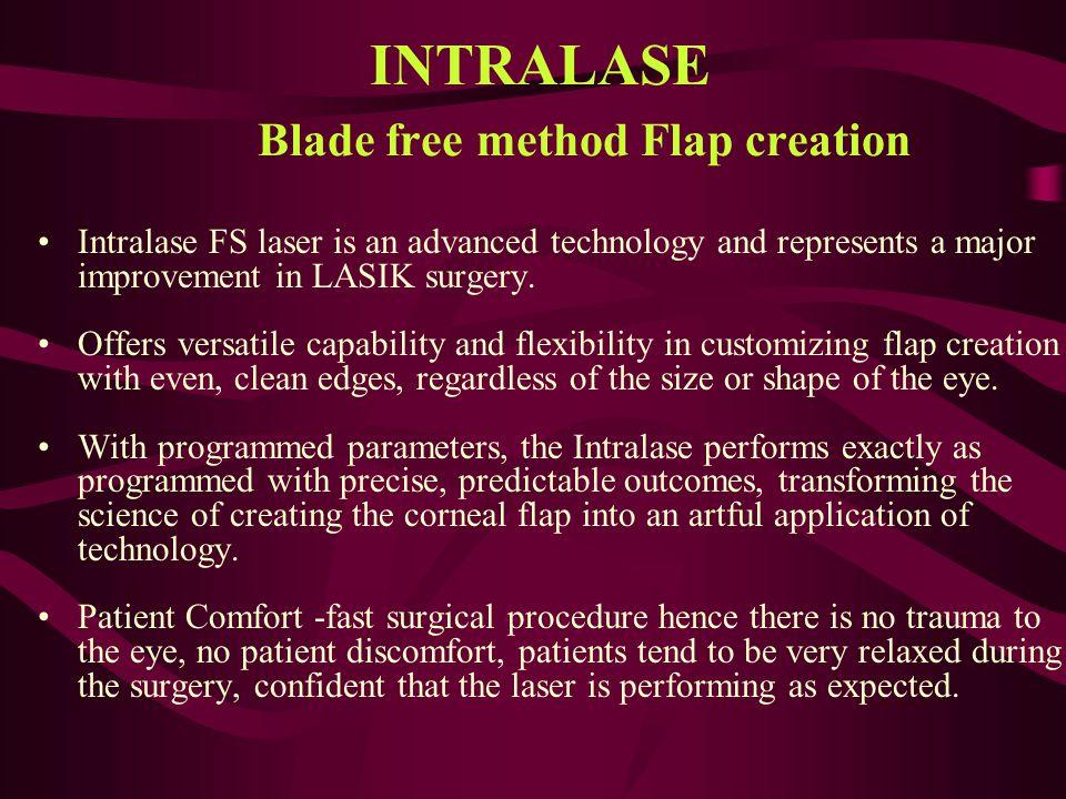 INTRALASE Blade free method Flap creation