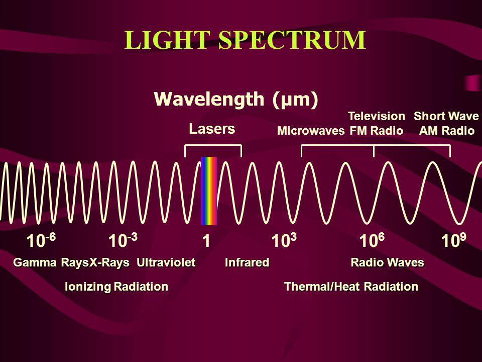 LIGHT SPECTRUM Wavelength (µm) 10 1 Lasers Television Short Wave