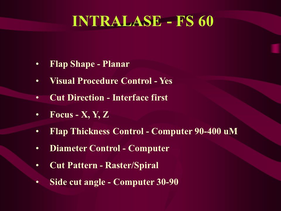 INTRALASE - FS 60 Flap Shape - Planar Visual Procedure Control - Yes