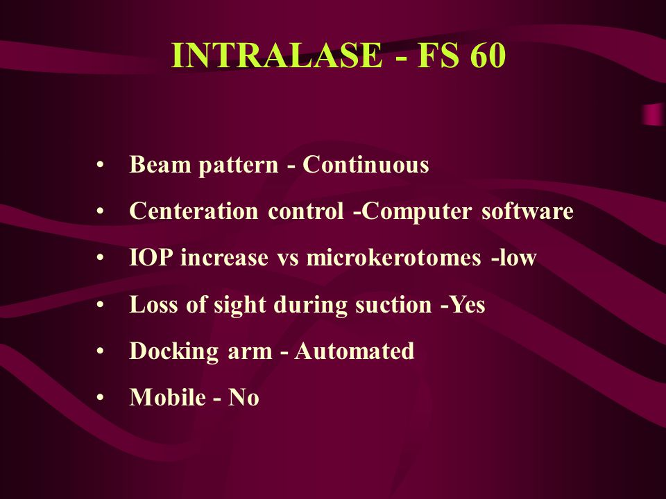 INTRALASE - FS 60 Beam pattern - Continuous