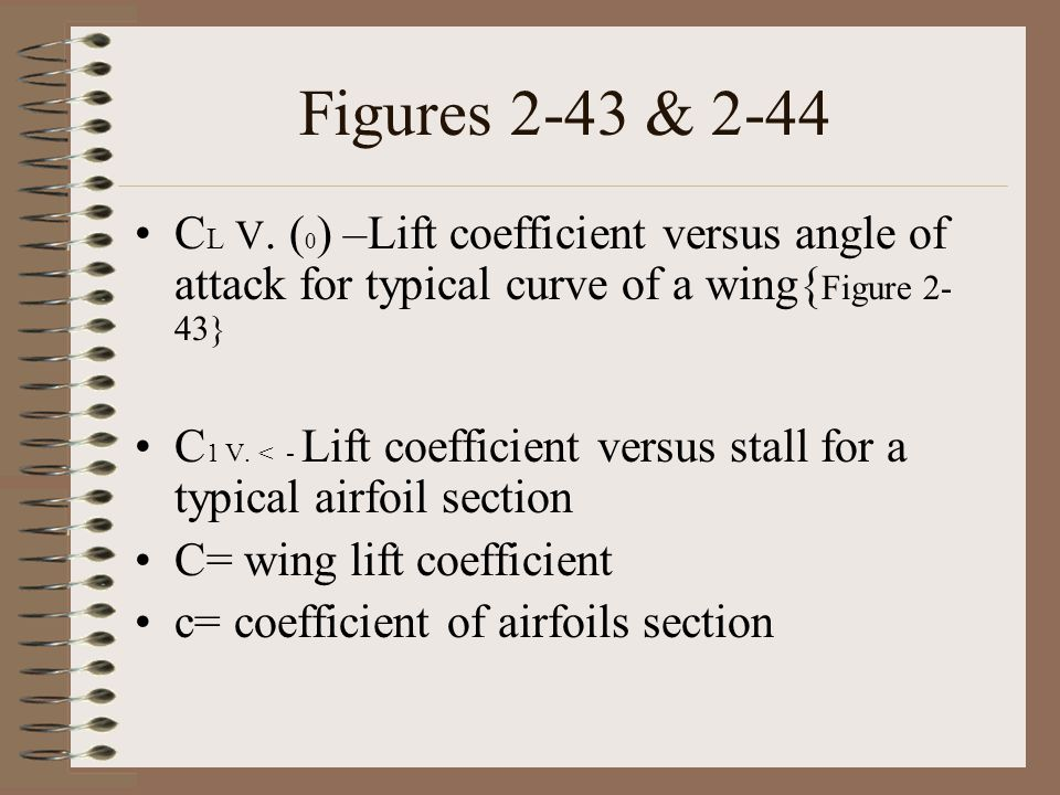 Figures 2-43 & 2-44 CL V. (0) –Lift coefficient versus angle of attack for typical curve of a wing{Figure 2-43}