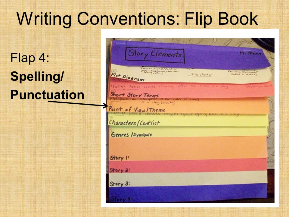 Writing Conventions: Flip Book