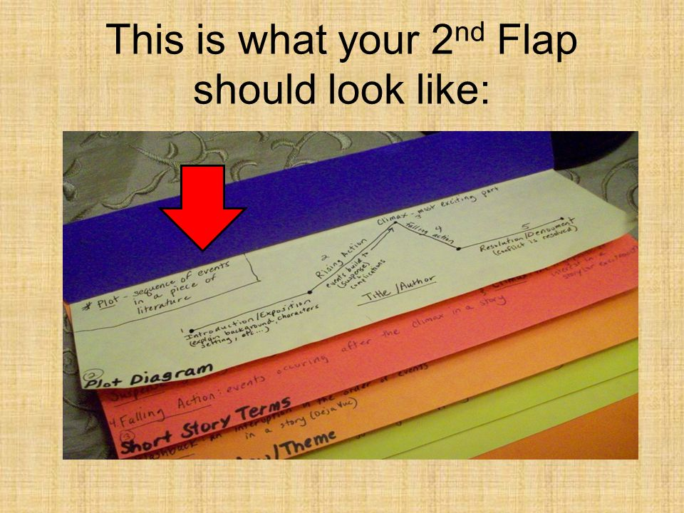 This is what your 2nd Flap should look like: