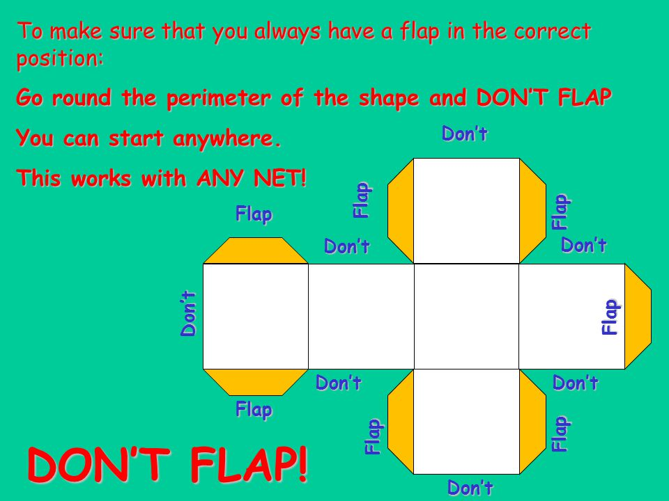 To make sure that you always have a flap in the correct position:
