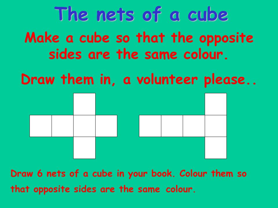 The nets of a cube Make a cube so that the opposite sides are the same colour. Draw them in, a volunteer please..