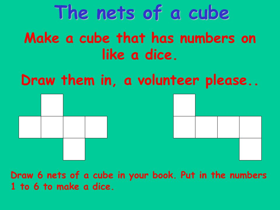 The nets of a cube Make a cube that has numbers on like a dice.