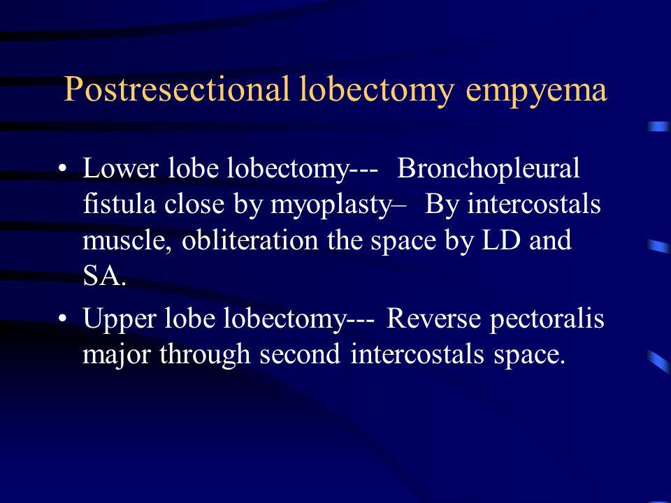Postresectional lobectomy empyema