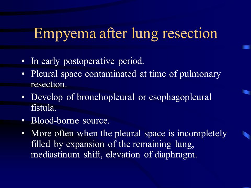 Empyema after lung resection