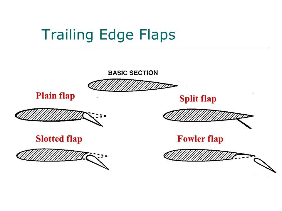 Trailing Edge Flaps Plain flap Split flap Slotted flap Fowler flap