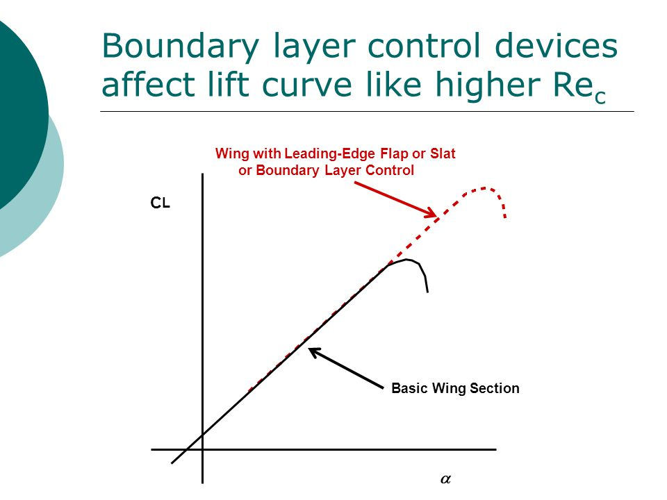 Boundary layer control devices affect lift curve like higher Rec