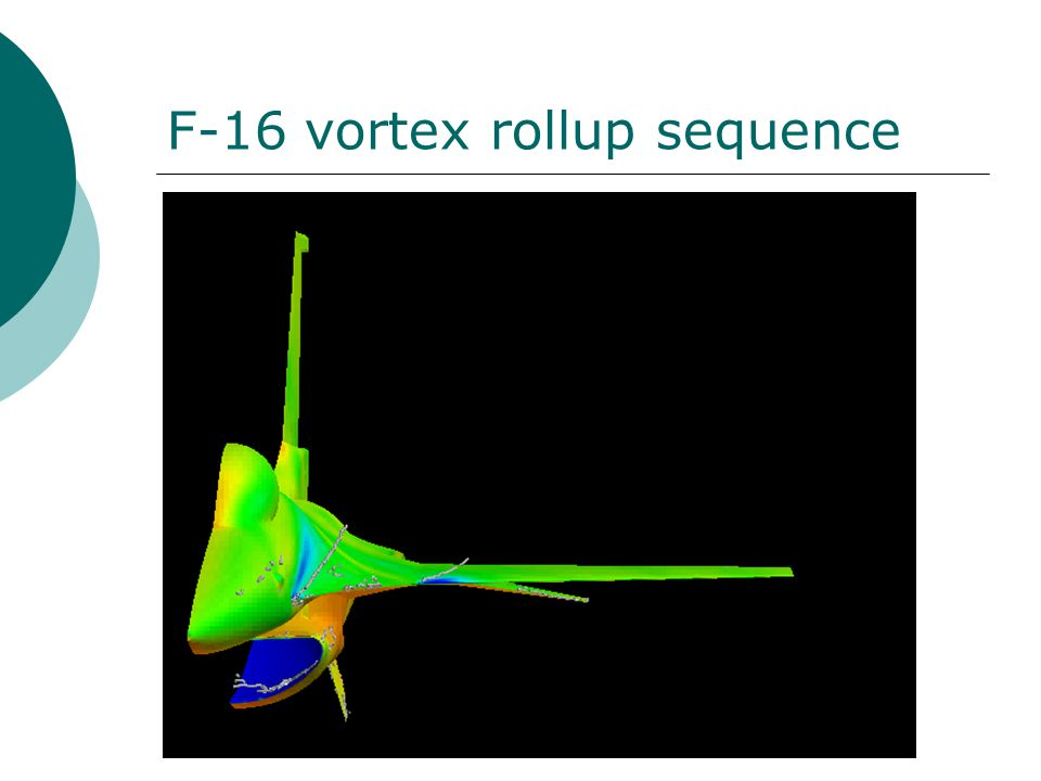 F-16 vortex rollup sequence
