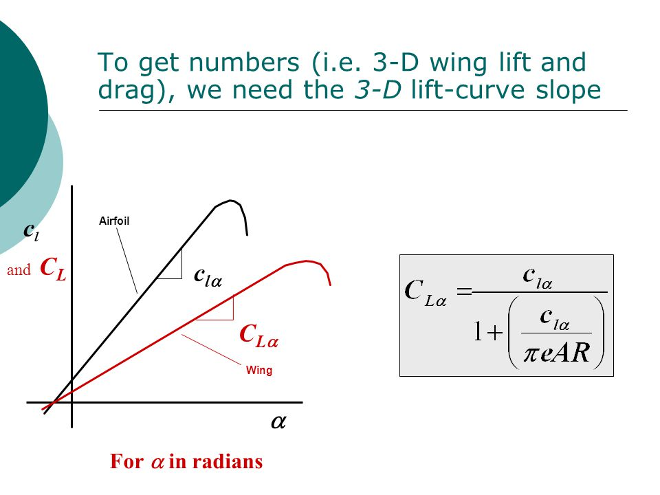 To get numbers (i.e. 3-D wing lift and drag), we need the 3-D lift-curve slope