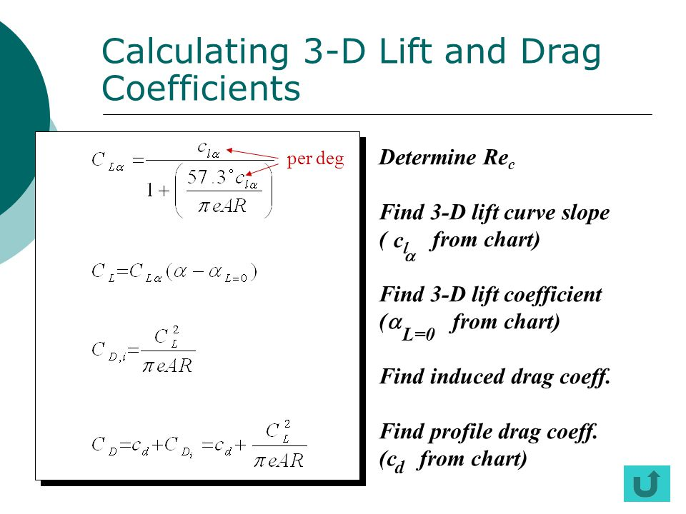 Calculating 3-D Lift and Drag Coefficients