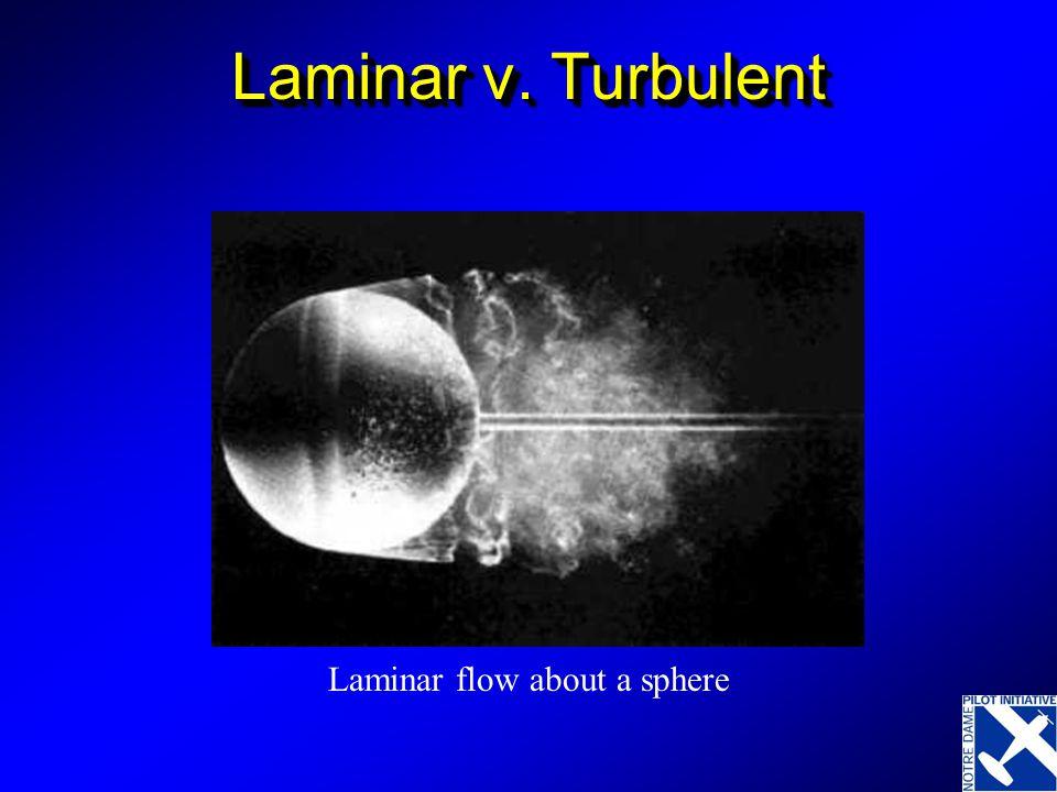 Laminar v. Turbulent Laminar flow about a sphere