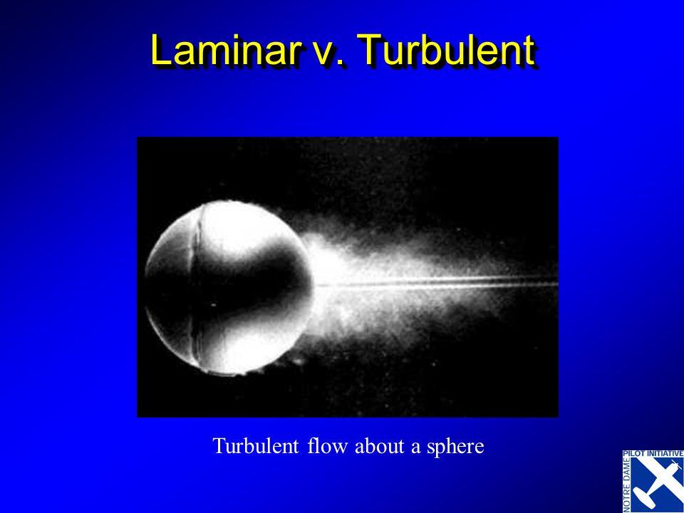 Laminar v. Turbulent Turbulent flow about a sphere