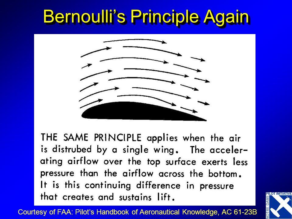 Bernoulli's Principle Again