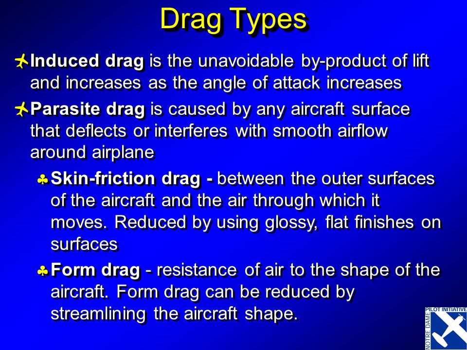 Drag Types Induced drag is the unavoidable by-product of lift and increases as the angle of attack increases.