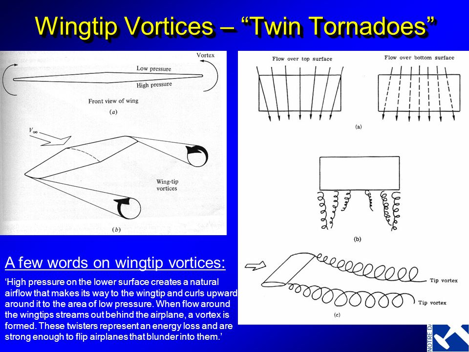 Wingtip Vortices – Twin Tornadoes