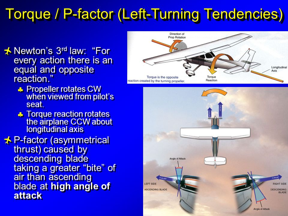 Torque / P-factor (Left-Turning Tendencies)