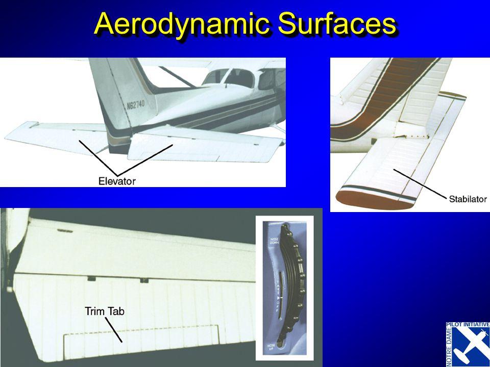 Aerodynamic Surfaces