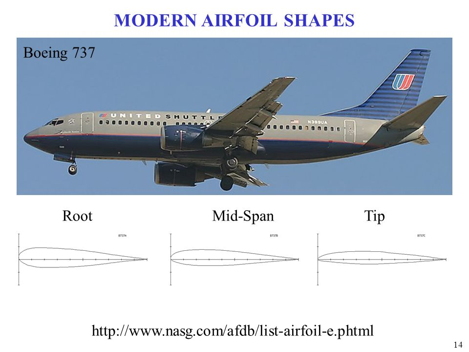 MODERN AIRFOIL SHAPES Boeing 737 Root Mid-Span Tip