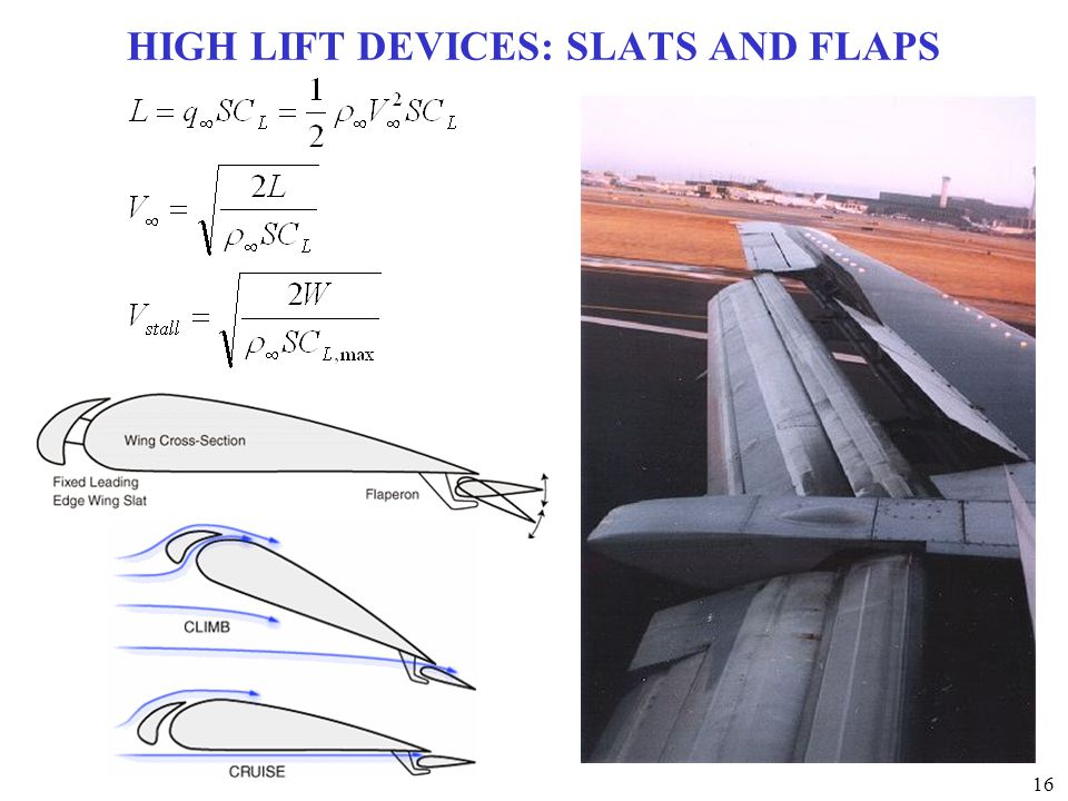HIGH LIFT DEVICES: SLATS AND FLAPS