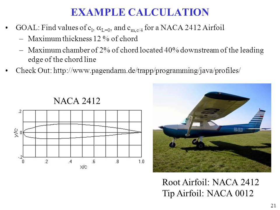 EXAMPLE CALCULATION NACA 2412 Root Airfoil: NACA 2412