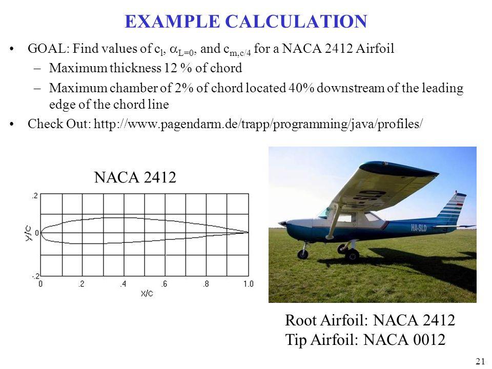EXAMPLE CALCULATION NACA 2412 Root Airfoil: NACA 2412