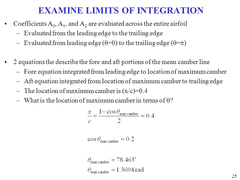 EXAMINE LIMITS OF INTEGRATION
