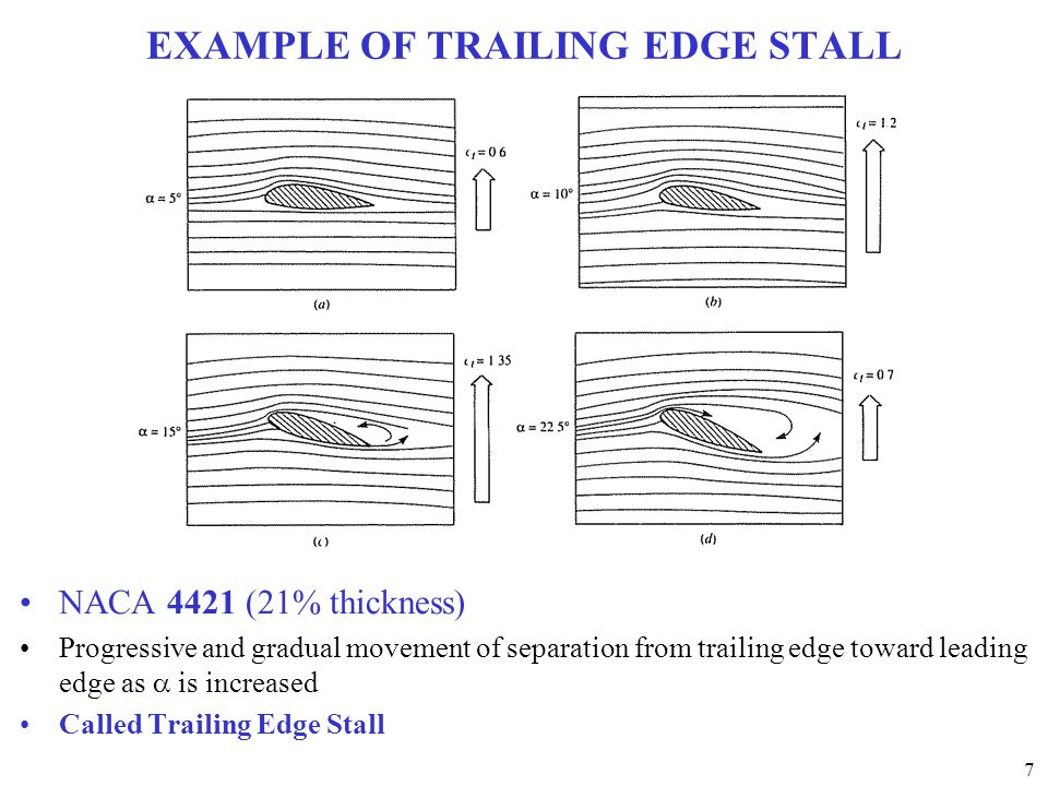 EXAMPLE OF TRAILING EDGE STALL