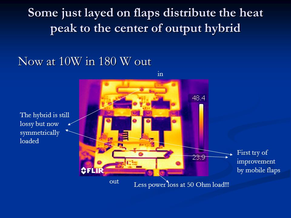 Some just layed on flaps distribute the heat peak to the center of output hybrid