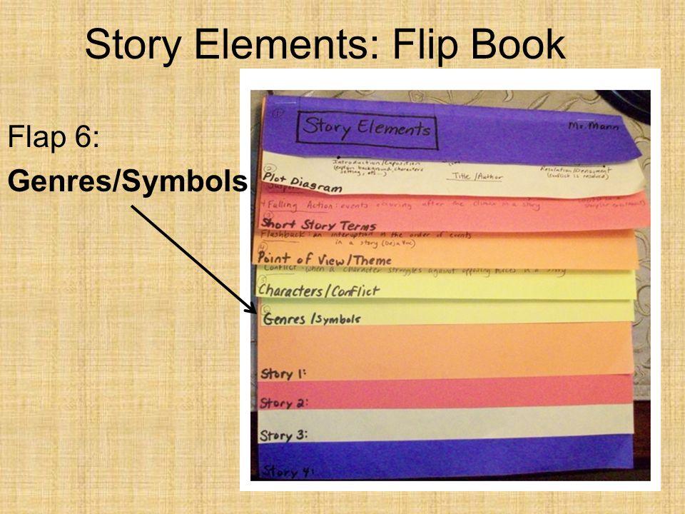 Story Elements: Flip Book