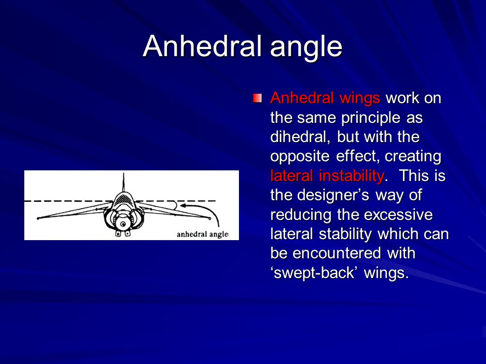 Anhedral angle