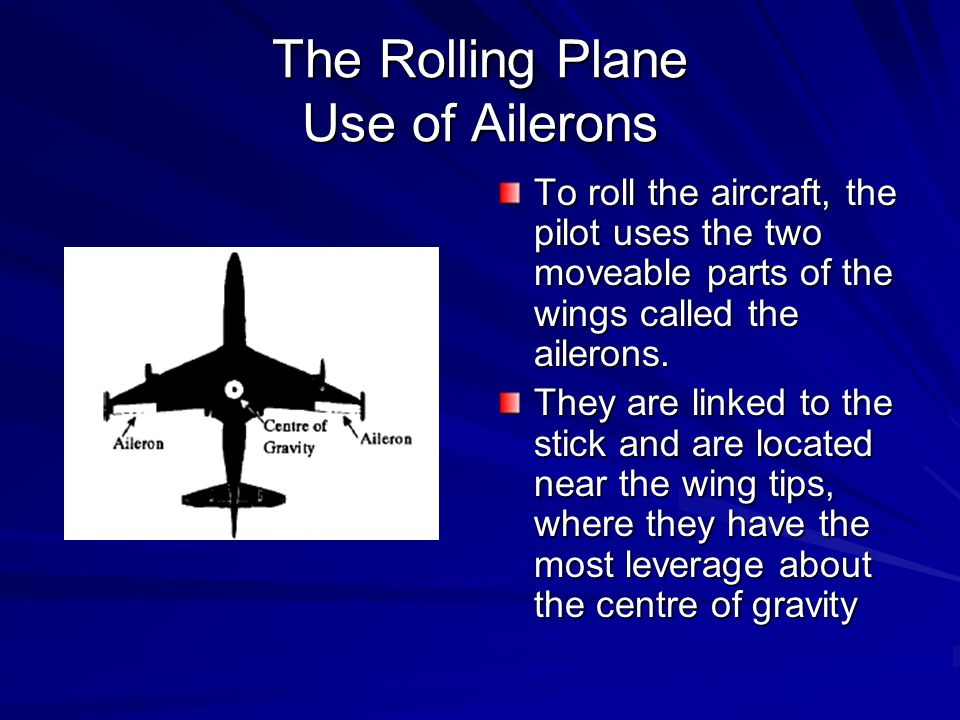 The Rolling Plane Use of Ailerons