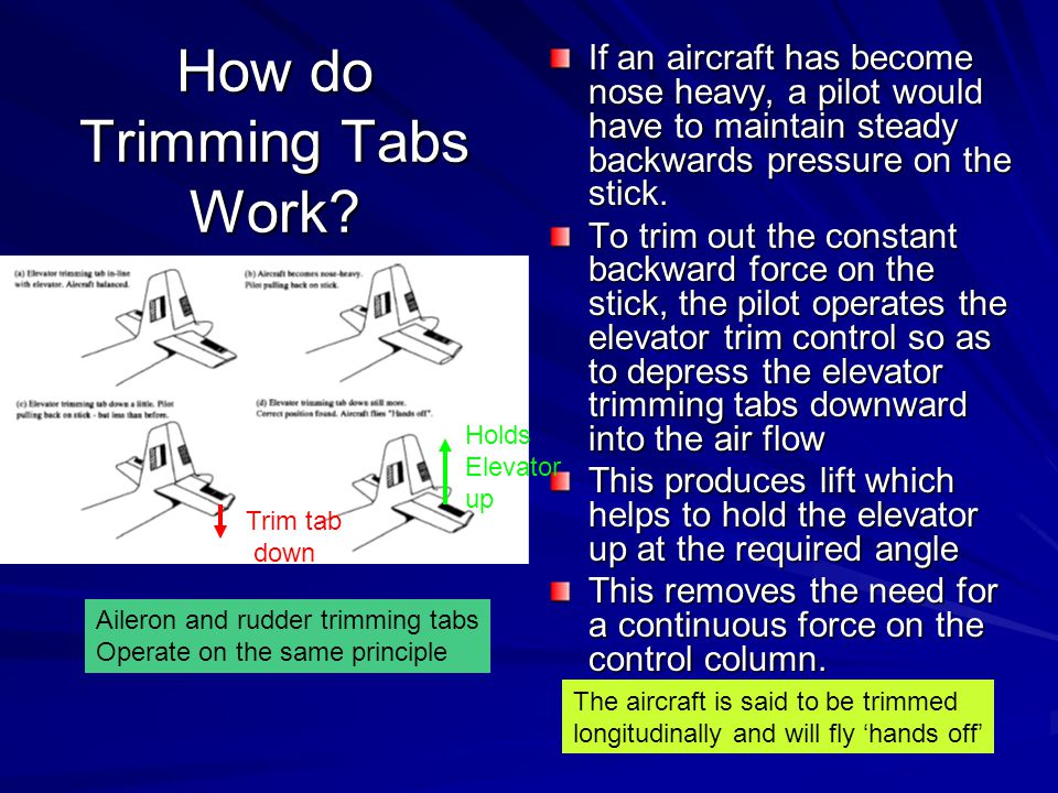 How do Trimming Tabs Work