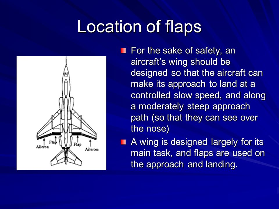 Location of flaps