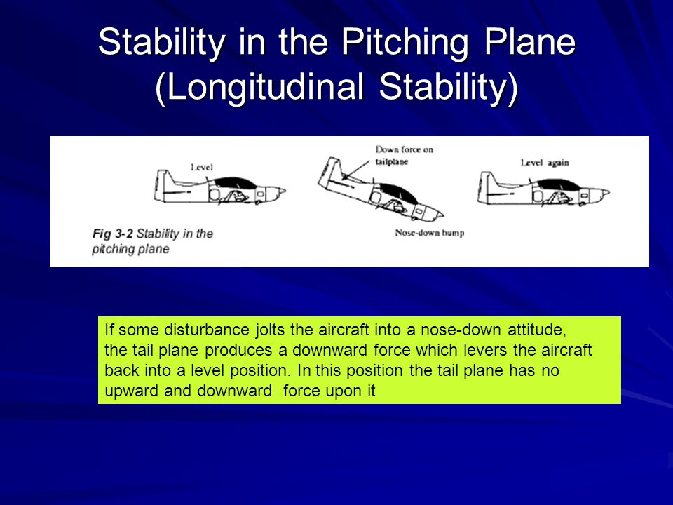 Stability in the Pitching Plane (Longitudinal Stability)