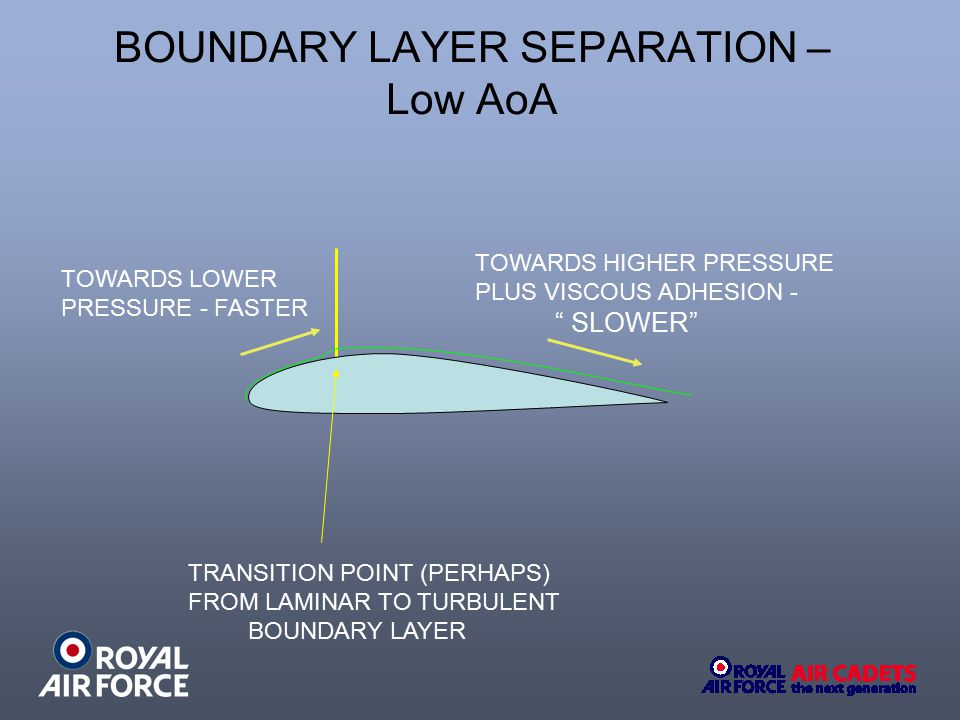 BOUNDARY LAYER SEPARATION – Low AoA
