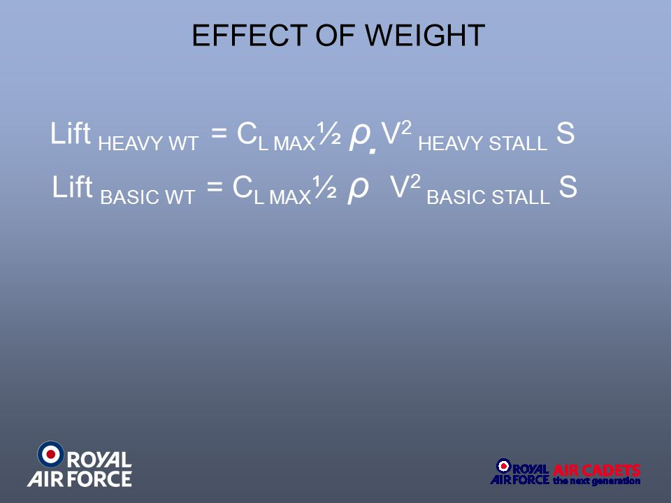  EFFECT OF WEIGHT Lift HEAVY WT = CL MAX½ ρ V2 HEAVY STALL S