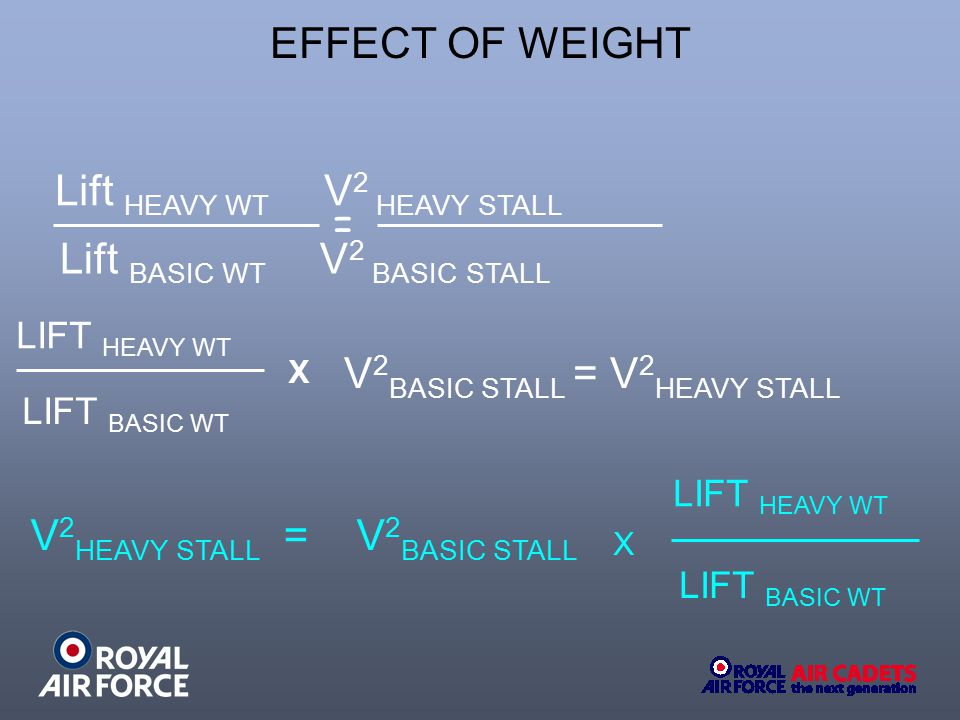 Lift BASIC WT V2 BASIC STALL Lift HEAVY WT V2 HEAVY STALL =