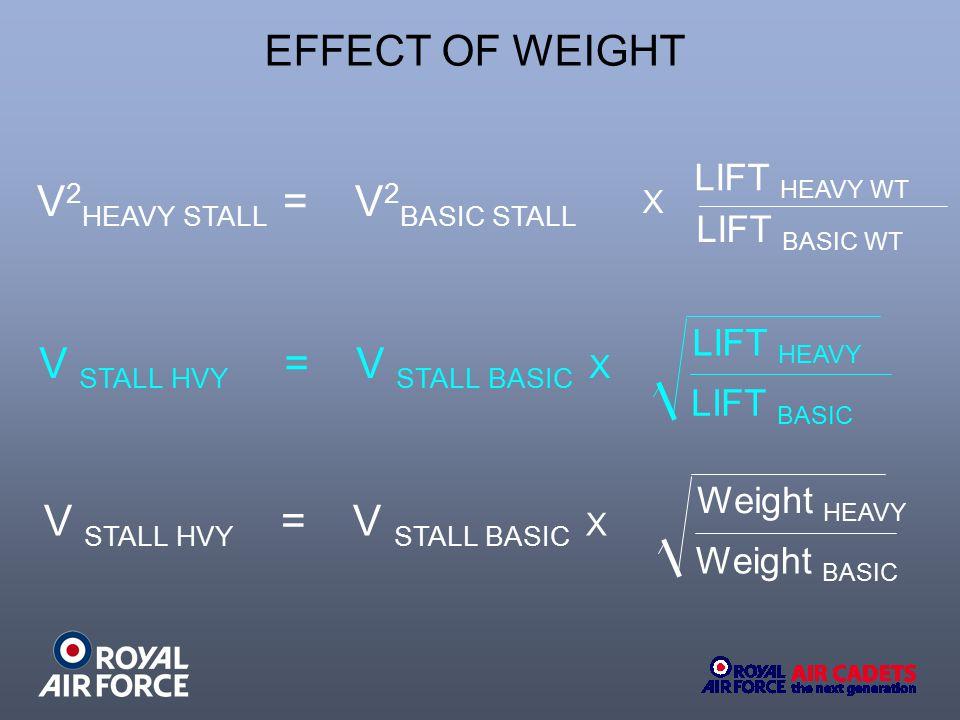 V2HEAVY STALL = V2BASIC STALL