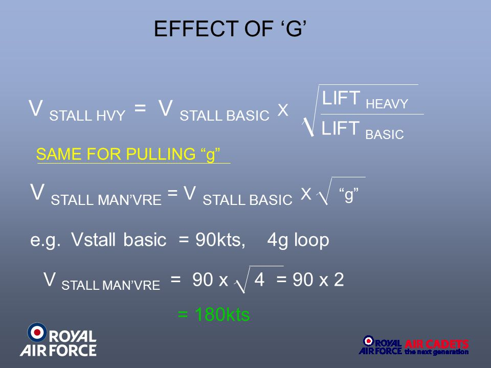 V STALL HVY = V STALL BASIC X