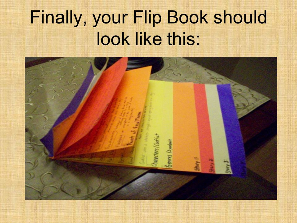 Finally, your Flip Book should look like this: