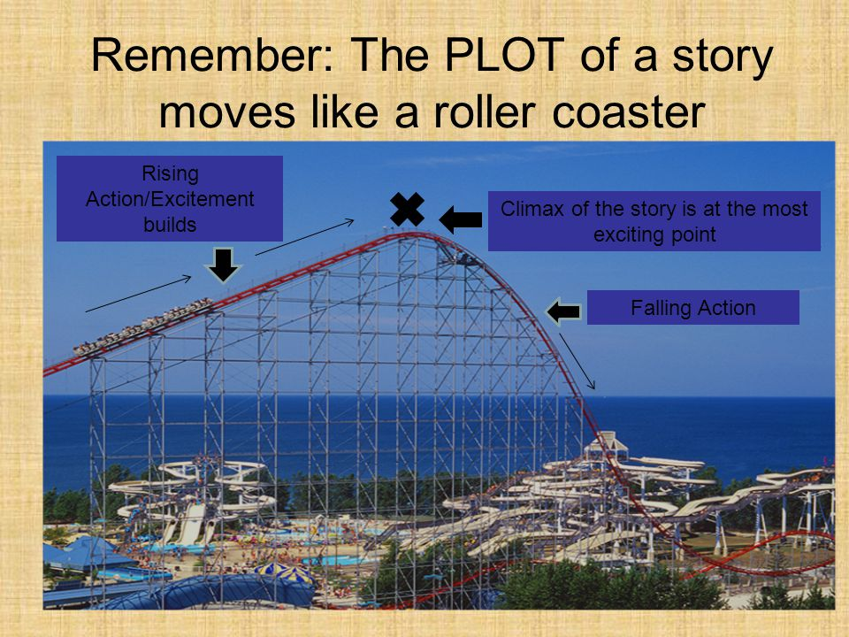 Remember: The PLOT of a story moves like a roller coaster