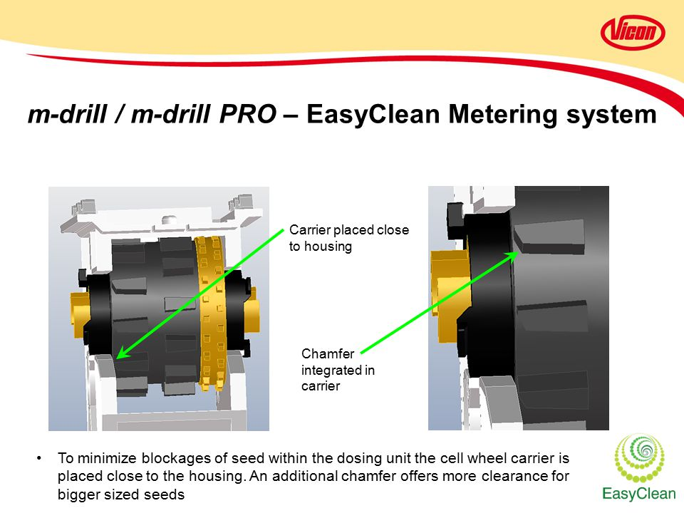 m-drill / m-drill PRO – EasyClean Metering system