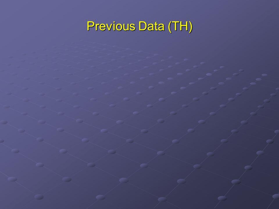 Previous Data (TH)