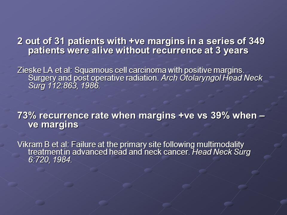 73% recurrence rate when margins +ve vs 39% when –ve margins