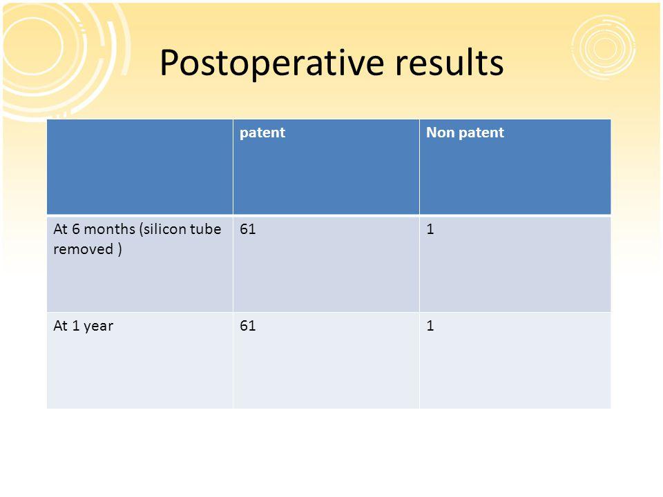 Postoperative results