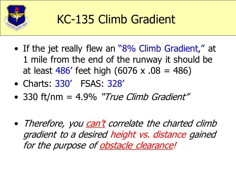 KC-135 Climb Gradient